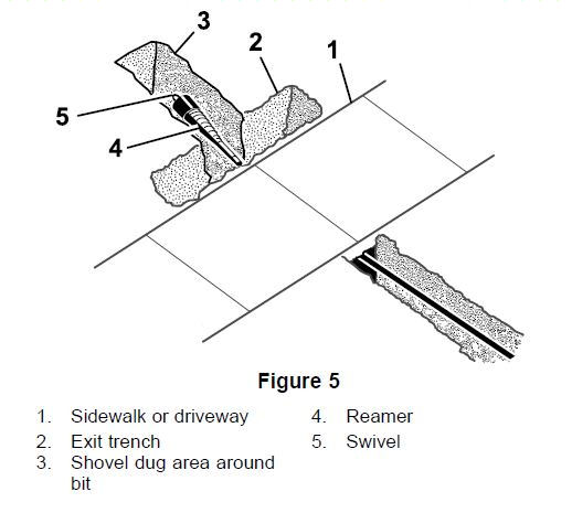 spartan-mini-skid-steer-boring-attachment-11.jpg