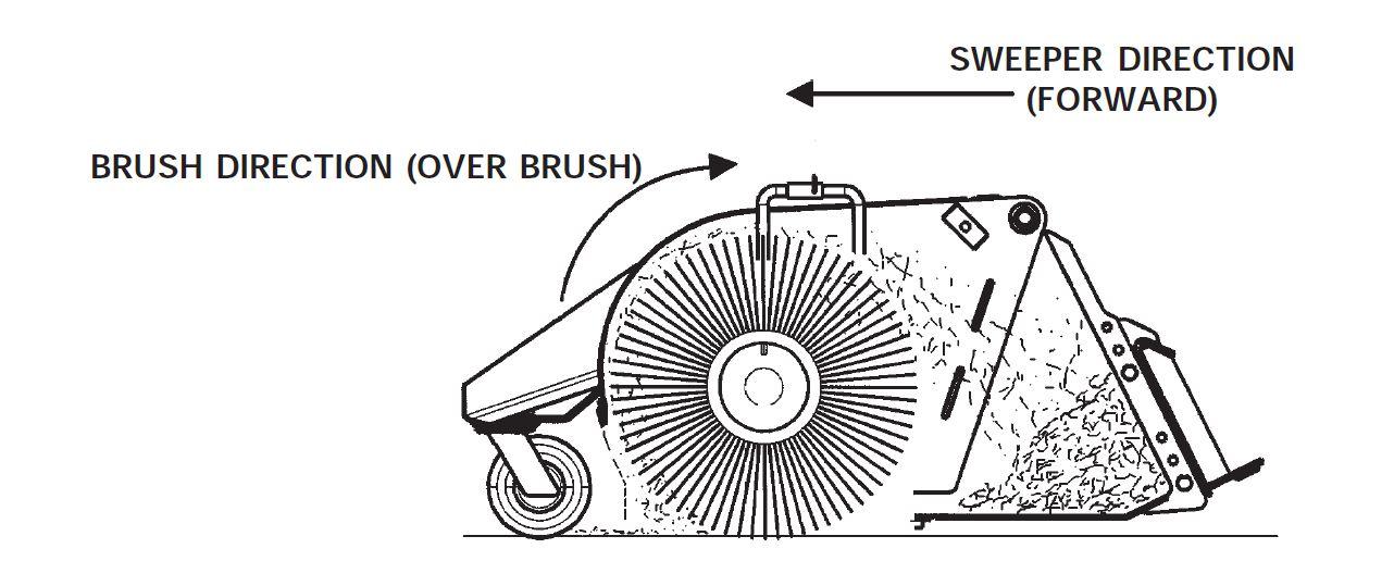 spartan-mini-skid-steer-boxbroom-sweeper-attachment-5.jpg